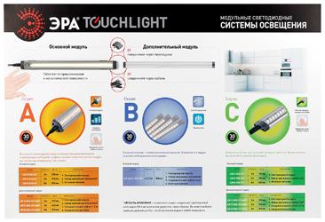 Листовка о модульных светильниках ЭРА серий A B С с сенсором реагирующим на движение